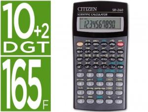 calculadora-ofitake-cientifica